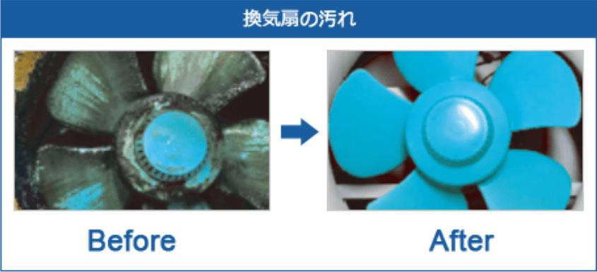 換気扇の油汚れ